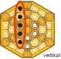 vertikale Siegkombination