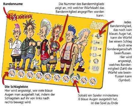 Anleitung für den Gebrauch eines Banden-Tableaus.